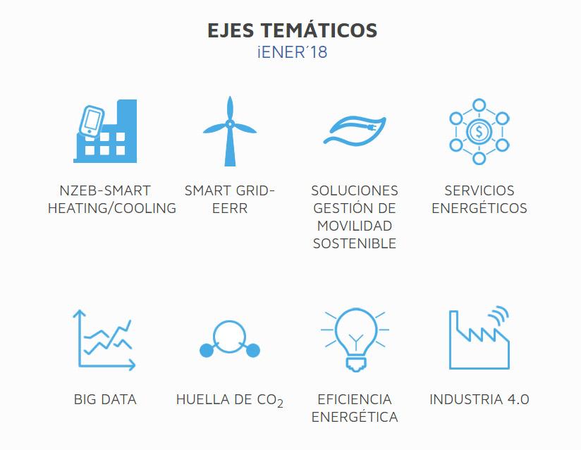 ejes temáticos de iener 2018 I Congreso de Ingeniería de Energía.jpg