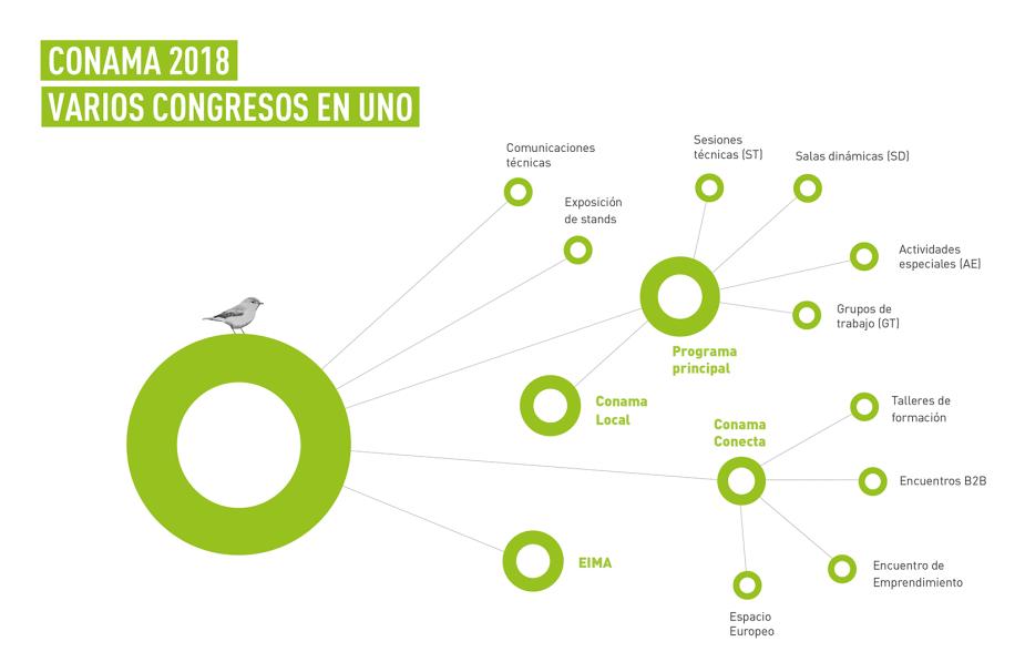 Varios congresos(low).png