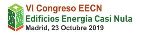 vi-congreso-eecn-edificios-energc3ada-casi-nula.jpg